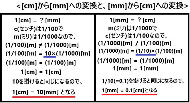 1 ミクロン 何 ミリ