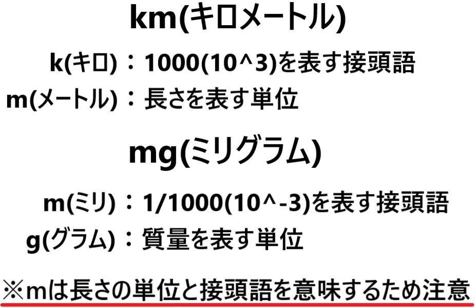 グラム 何 1 キロ